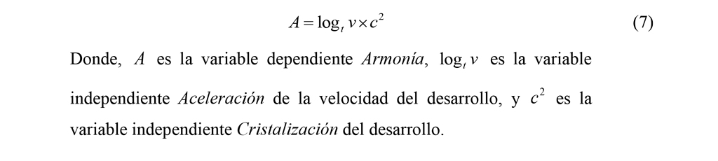Armonía Armonía Aceleración Cristalización