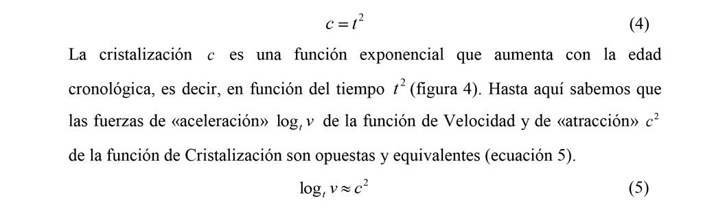 La función cristalización